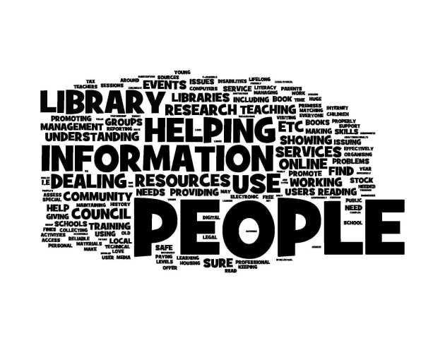 What Do Public Library Staff Do? Wordle